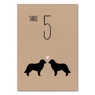 Leonberger siluetea la tarjeta de la tabla del