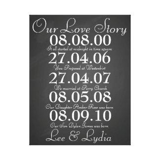 Lienzo 1r Aniversario de boda nuestras fechas de la