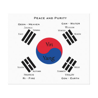 Lienzo Bandera de la Corea del Sur