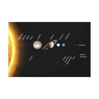 Lienzo Planetas en nuestra Sistema Solar en espacio