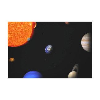 Lienzo Sistema Solar