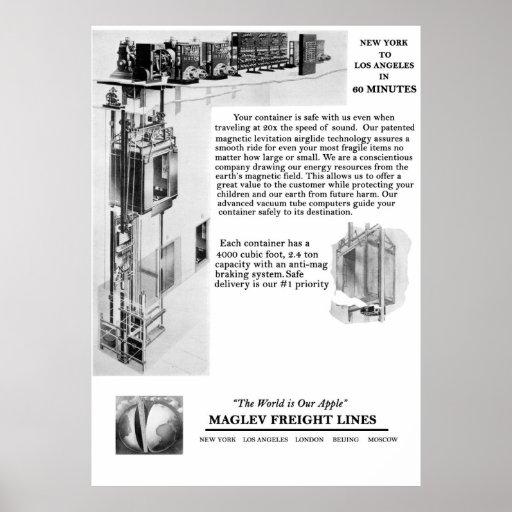 Líneas de la carga de Maglev Impresiones