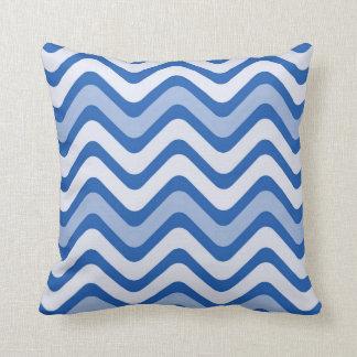 Líneas onduladas modelo almohadas