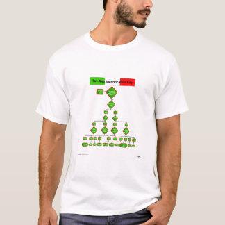 Llave de identificación de Tex-Mex Camiseta