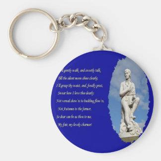 Llavero 1759-1796) poemas y canciones de Robert Burns (
