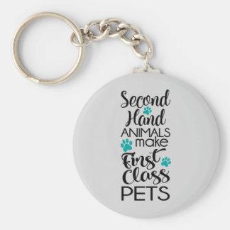 Llavero 1r Mascotas de la clase