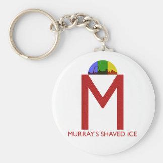 Llavero afeitado del hielo de Murray