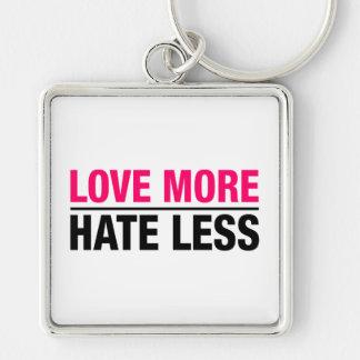 Llavero Ame más odio menos