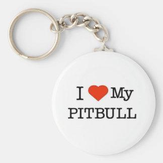 Llavero Ame mi Pitbull
