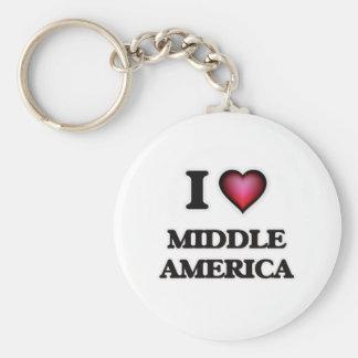 Llavero Amo América media