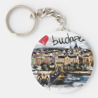Llavero Amo Budapest