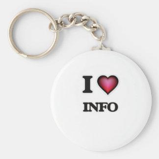 Llavero Amo el Info
