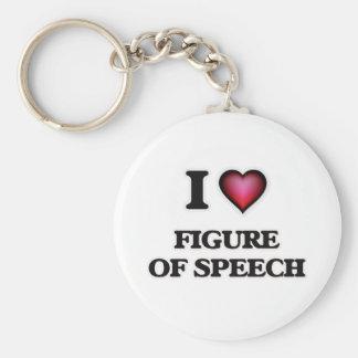 Llavero Amo la figura del discurso