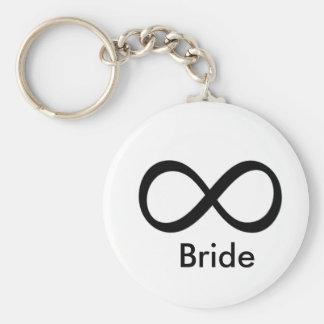 Llavero Amor infinito de la novia
