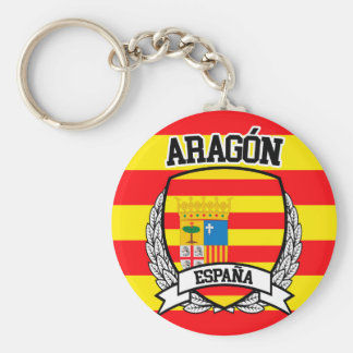 Llavero Aragón