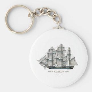 Llavero Arte 1796 de la sorpresa del HMS
