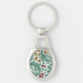Llavero Arte de William Morris