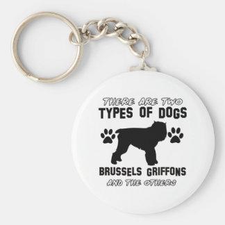 Llavero Artículos del regalo de BRUSELAS GRIFFON