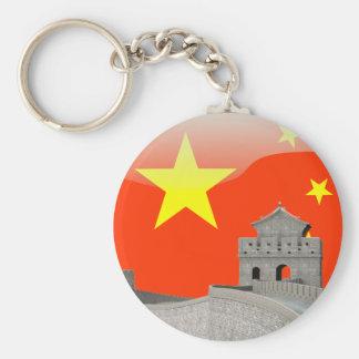 Llavero Bandera brillante china
