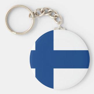 Llavero Bandera de Finlandia