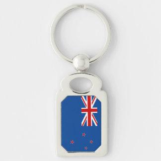 Llavero Bandera de Nueva Zelanda