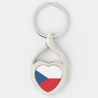 Llavero Bandera patriótica de la República Checa