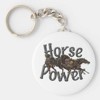 Llavero básico del poder de caballo
