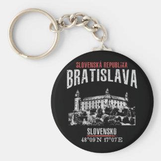 Llavero Bratislava