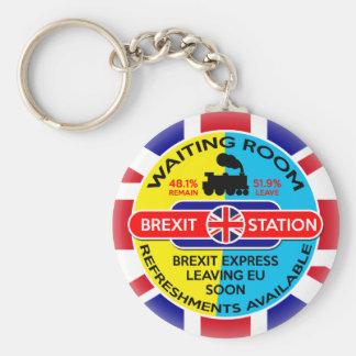 Llavero Brexit