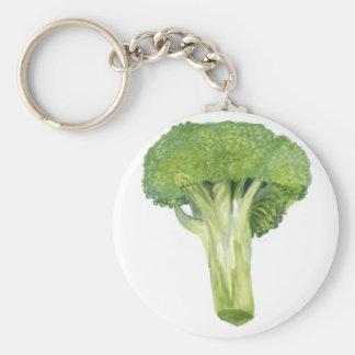 Llavero bróculi