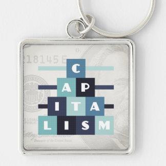 Llavero Capitalismo