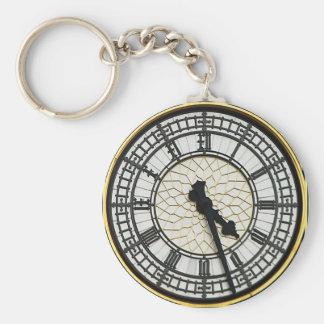 Llavero Cara de reloj de Big Ben