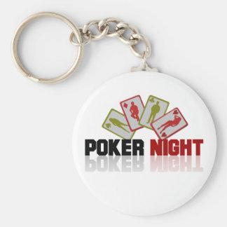 Llavero Casino del póker