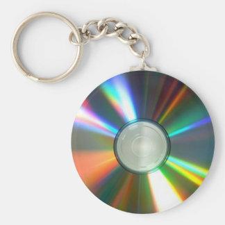 llavero cd