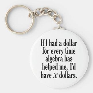 Llavero Cita divertida de la matemáticas/de la álgebra -
