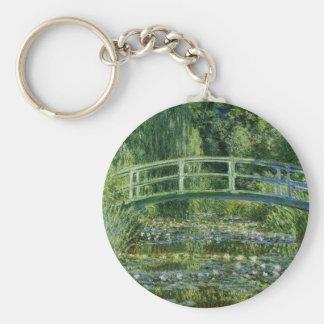 Llavero Claude Monet - puente japonés