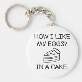 Llavero Cómo tengo gusto de mis huevos
