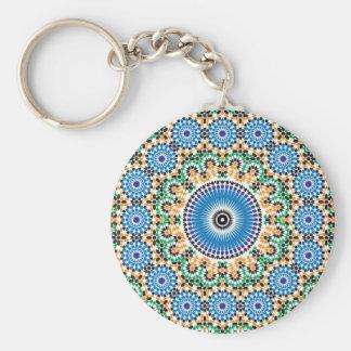 Llavero con mosaico