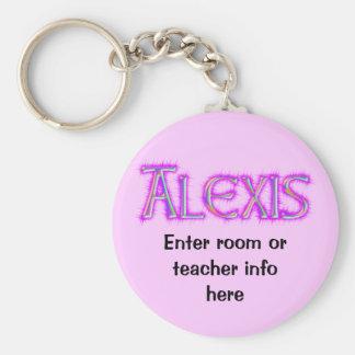 Llavero conocido de la etiqueta de Alexis
