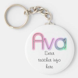 Llavero conocido de la etiqueta de Ava