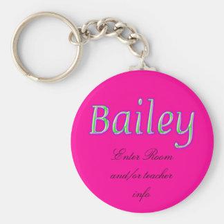 Llavero conocido de la etiqueta de Bailey