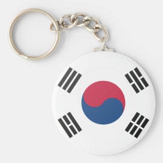 Llavero Corea del Sur
