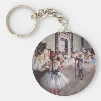 Llavero de classe de danse (la clase del La de bai