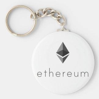 Llavero de Ethereum con nombre