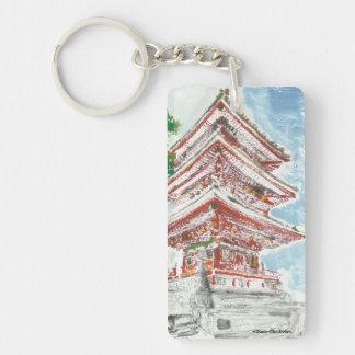 Llavero de Kyoto Japón
