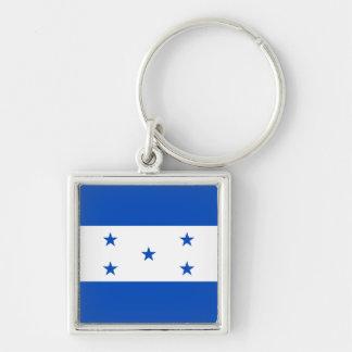 Llavero de la bandera de Honduras