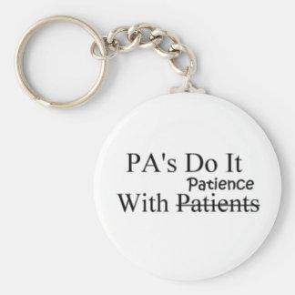 Llavero de la paciencia