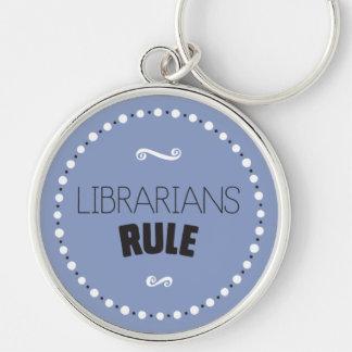 Llavero de la regla de los bibliotecarios - fondo