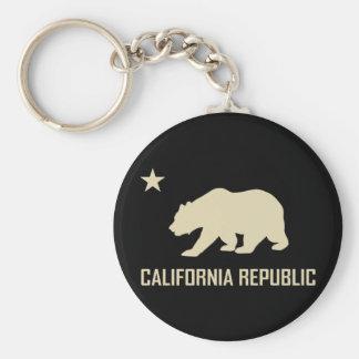 Llavero de la república de California