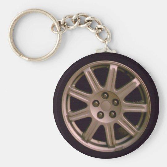 Llavero de la rueda
